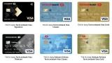 Hướng dẫn cách sử dụng thẻ tín dụng Techcombank có lợi nhất